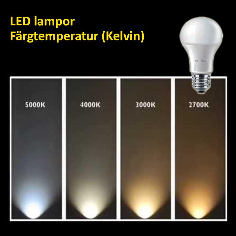 sunshineled ab 13 watt philips corepro e27 led lampa 2700 kelvin 220v 1521 lumen 100w. Black Bedroom Furniture Sets. Home Design Ideas