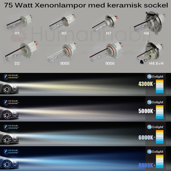Xenonlampa 75W samt 100W