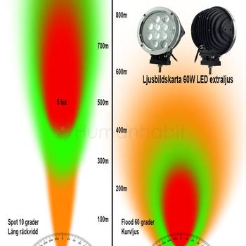 Fyrpack 60W LED extraljus CREE diameter 180mm